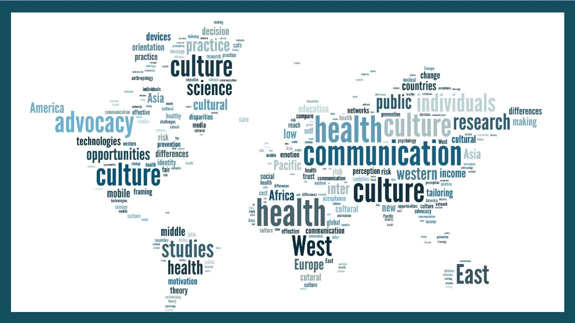 Word cloud source: Cornelia Betsch, Psychology and Infectious Disease Lab, University of Erfut, Germany