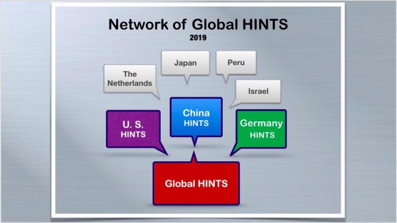 Global HINTS:  2019 Update