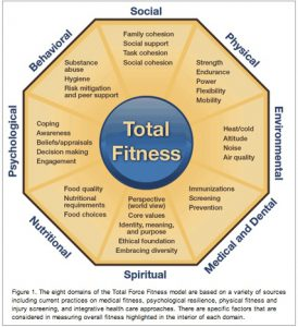 Pilot: March Madness for Total Fitness 1